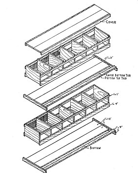 Plans for a two tier conventional nest unit