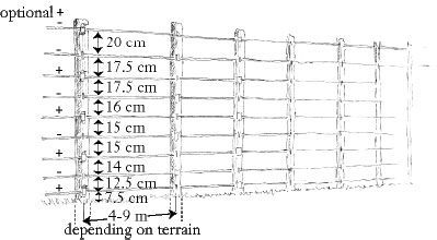 A mesh or woven wire fence