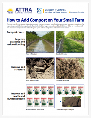 How to Add Compost on Your Small Farm