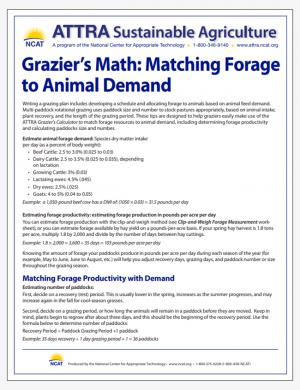 Grazier's Math: Matching Forage to Animal Demand
