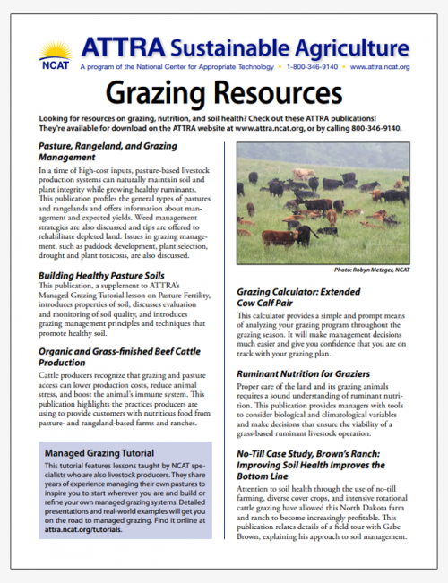 Grazing Resources