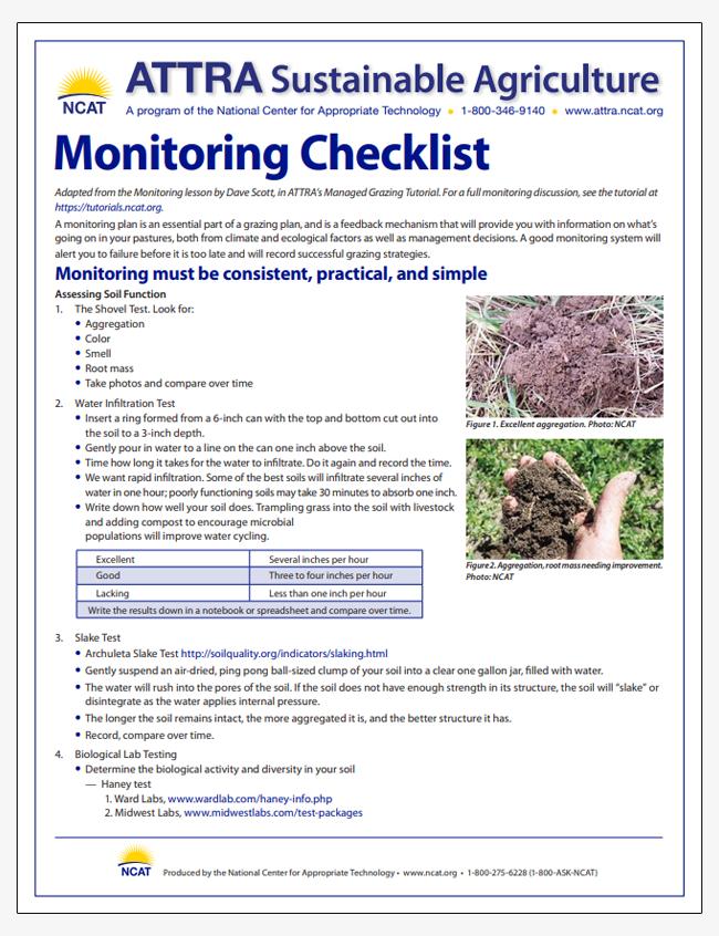 Monitoring Checklist